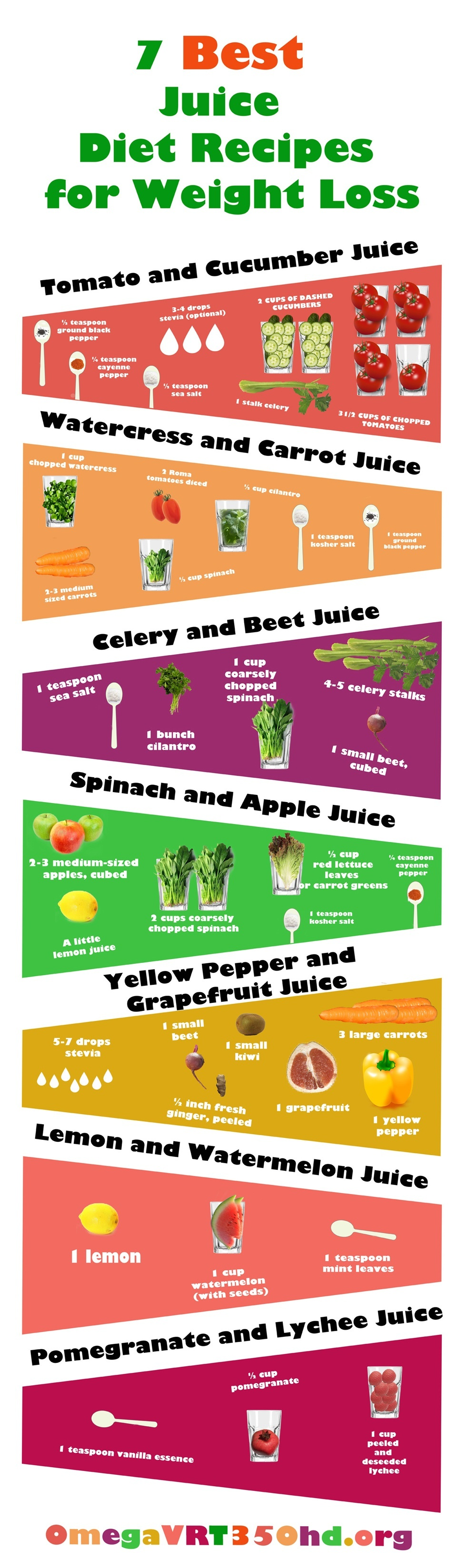 7 Simple Juicing Recipes For Weight Loss Infographic