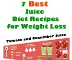 best juice recipes for weight loss infographics