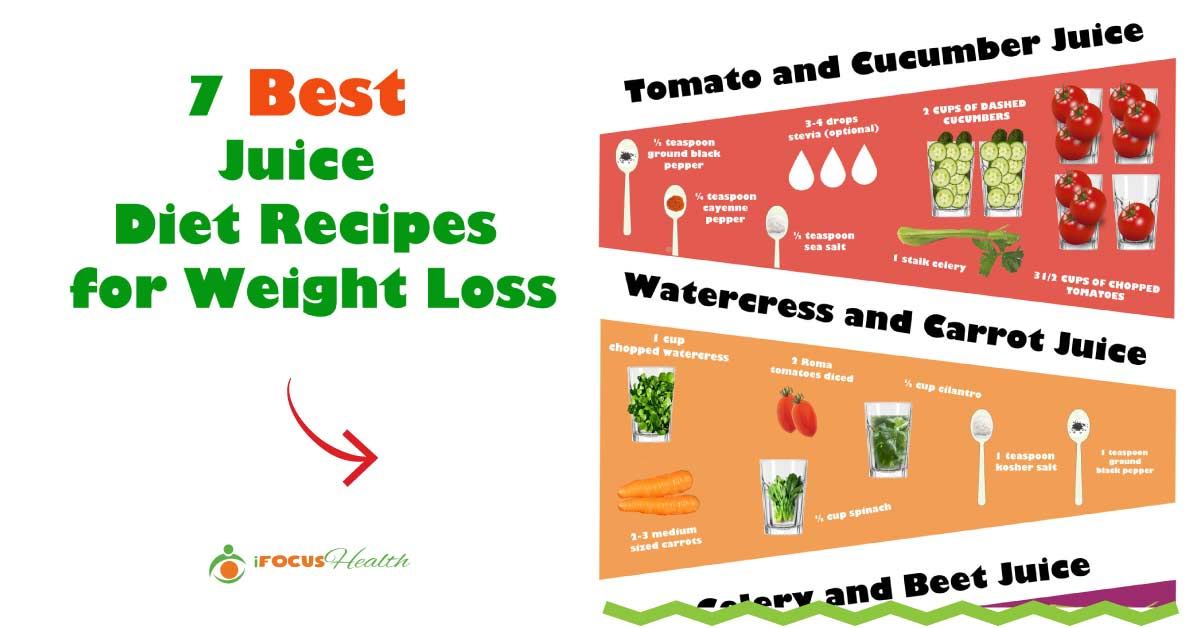 Whole food plant based diet for weight loss