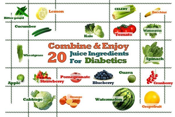 Juicing for Diabetics - Can It Really Help You (Infographic)?