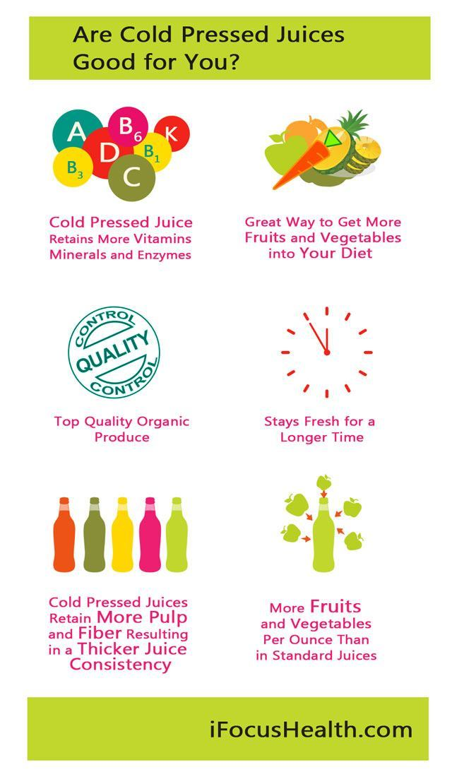 Cold press juices Infographic