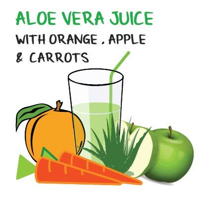 aloe vera juice recipe with orange apple and carrots
