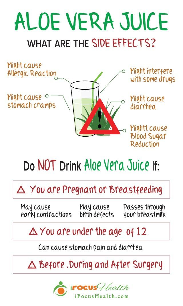 aloe vera juice side effects
