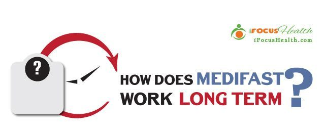does medifast work long term