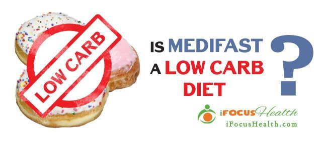 is the medifast diet low carb