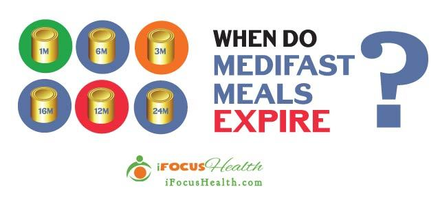 does medifast food expire