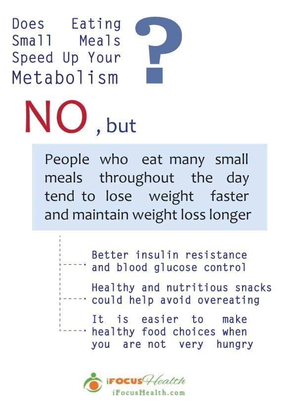does medifast slow your metabolism