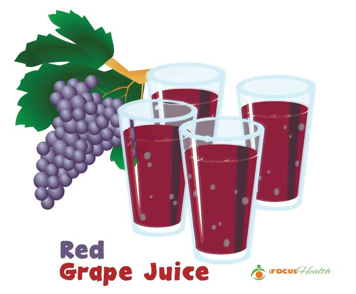 red grape juice benefits