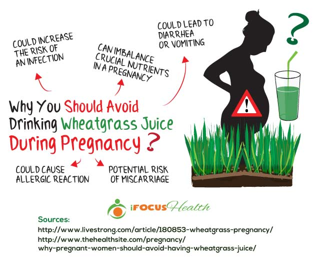 wheatgrass juice during pregnancy infographic