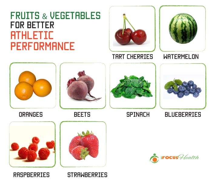 juicing for better athletic performance