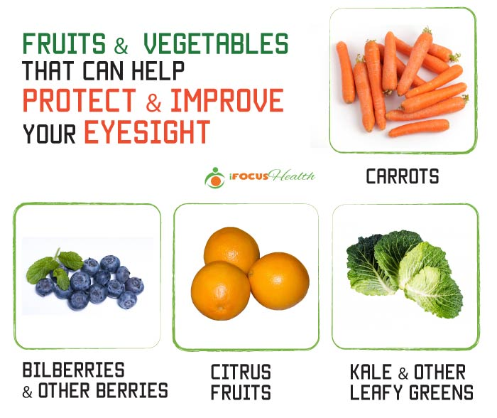 juicing for eyes