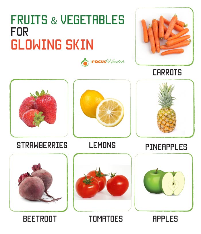 juicing for skin