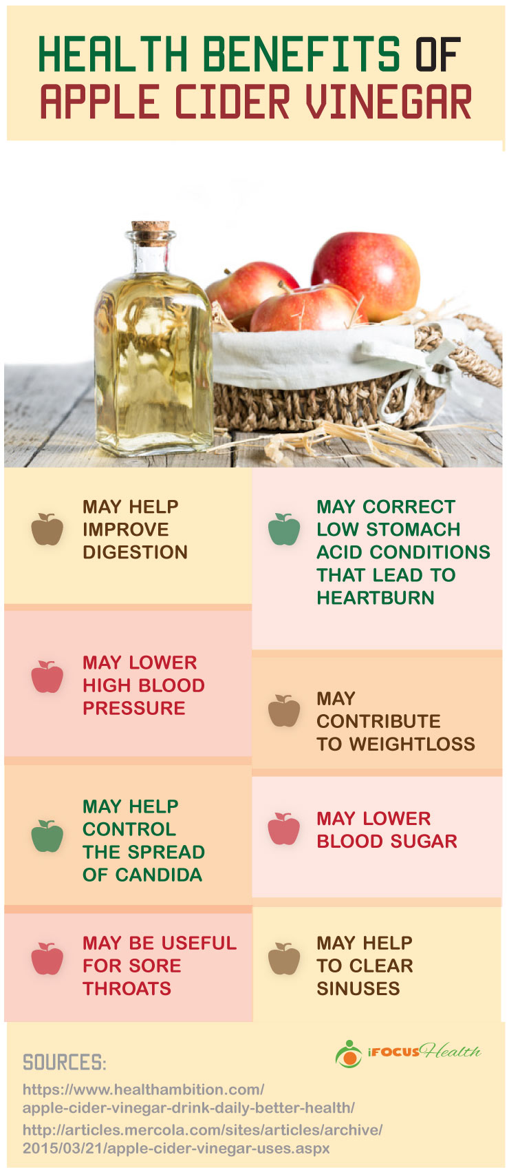apple cider vinegar health benefits infographic