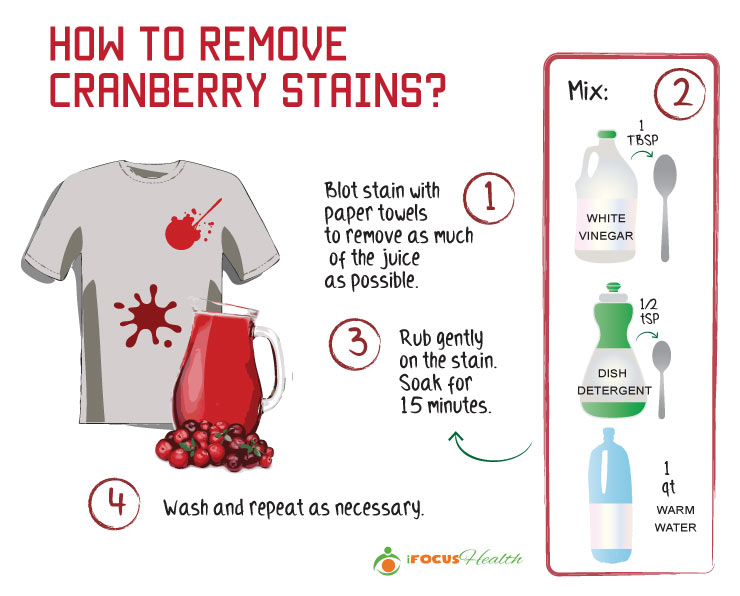how to remove cranberry juice stains infographic