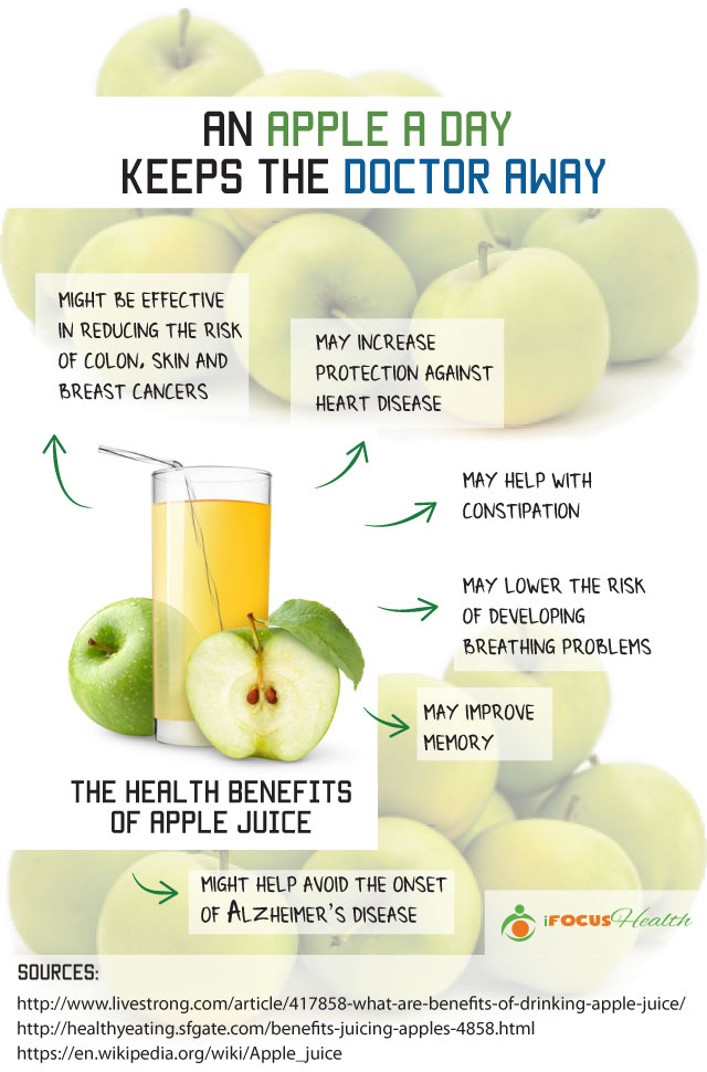 apple juice benefits infographic