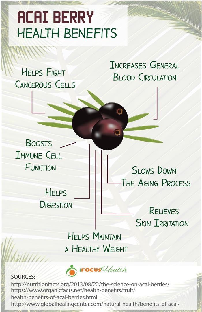 acai berry health benefits infographic