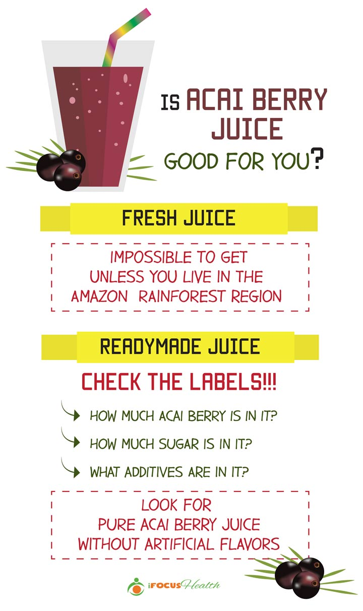acai berry juice benefits infographic