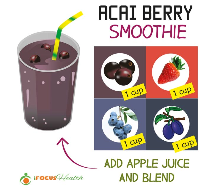 acai berry smoothie recipe infographic