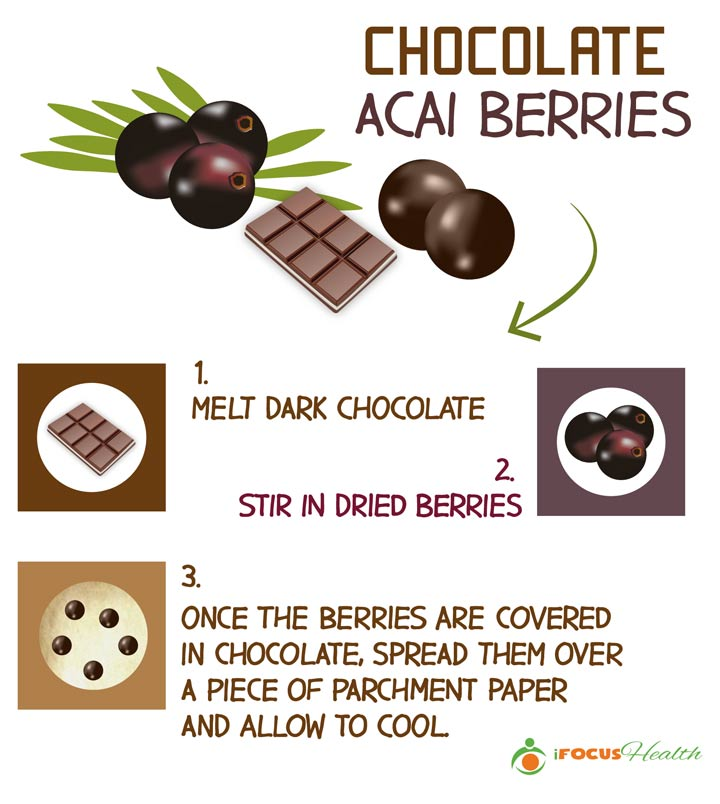 chocolate acai berry recipe infographic