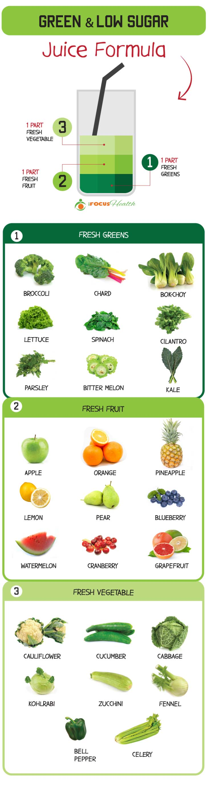 green juice recipes for diabetics infographic
