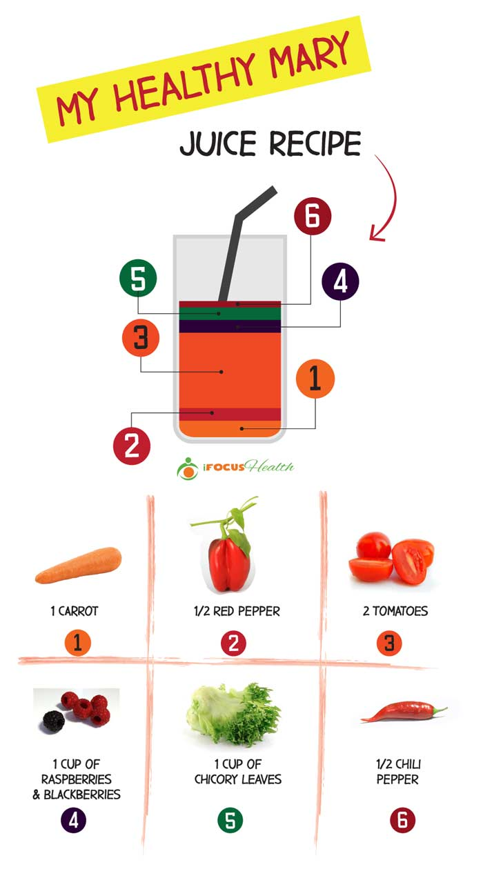 homemade bloody mary juice recipe infographic