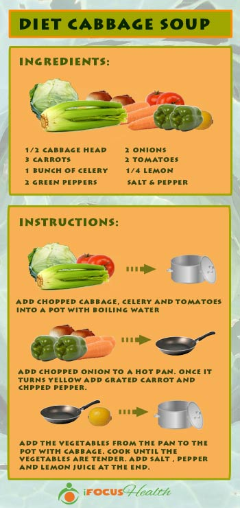 diet cabbage soup recipe infographic