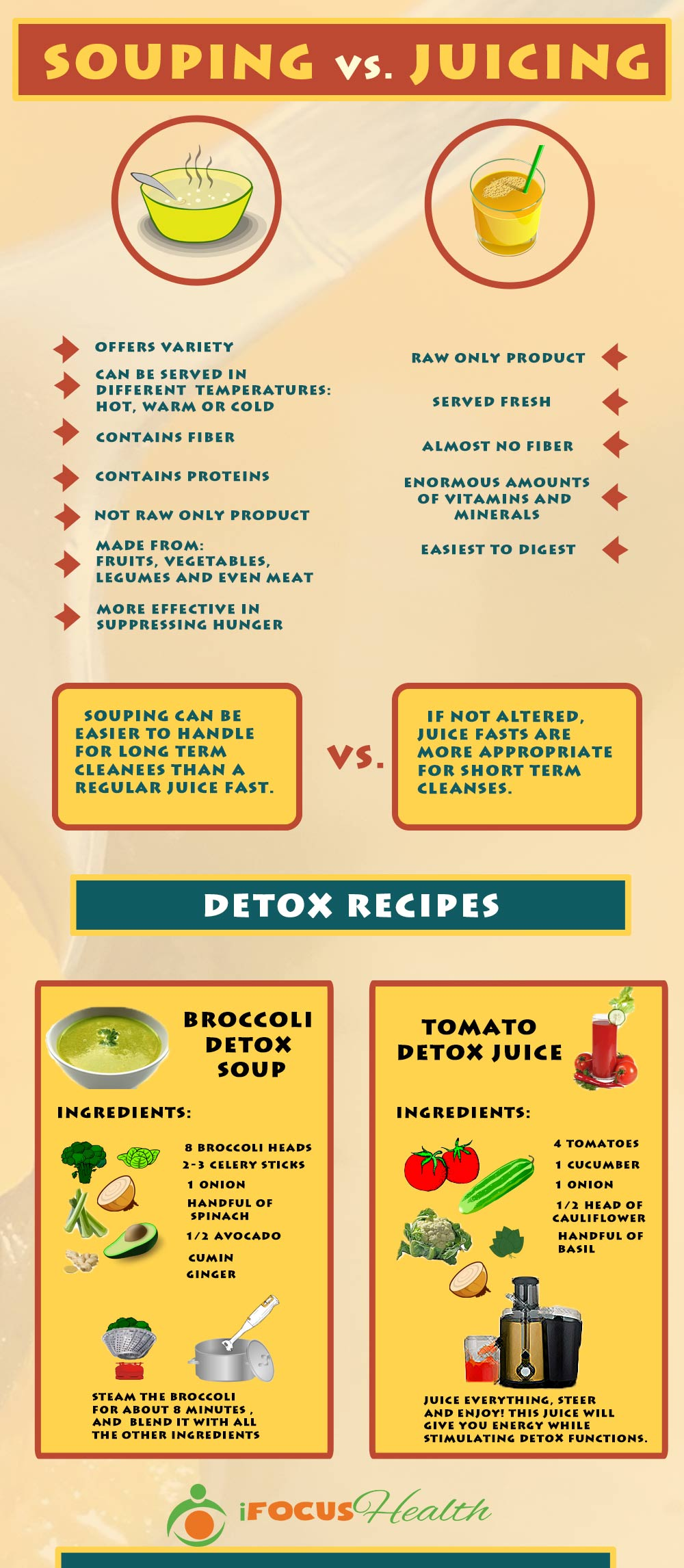 juicing vs souping infographic