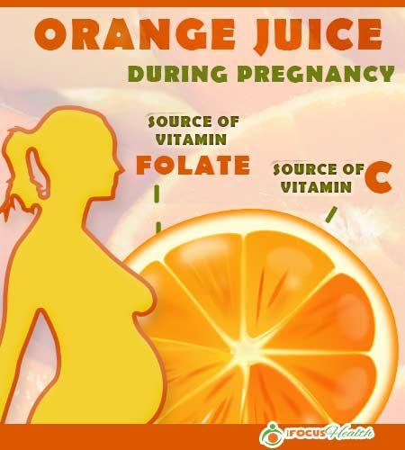 orange juice benefits during pregnancy