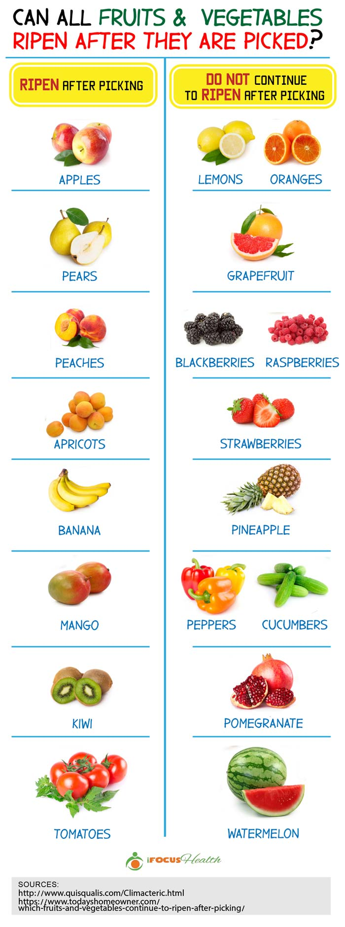 what fruits and vegetables ripen after picked