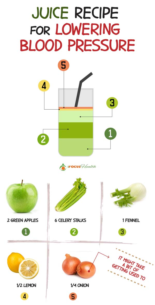 juice recipe to lower blood pressure infographic