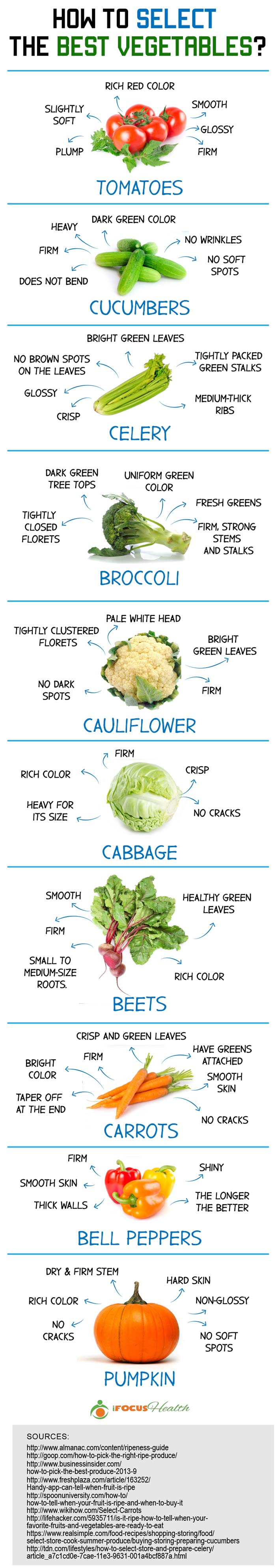 how to select the best vegetables infographic