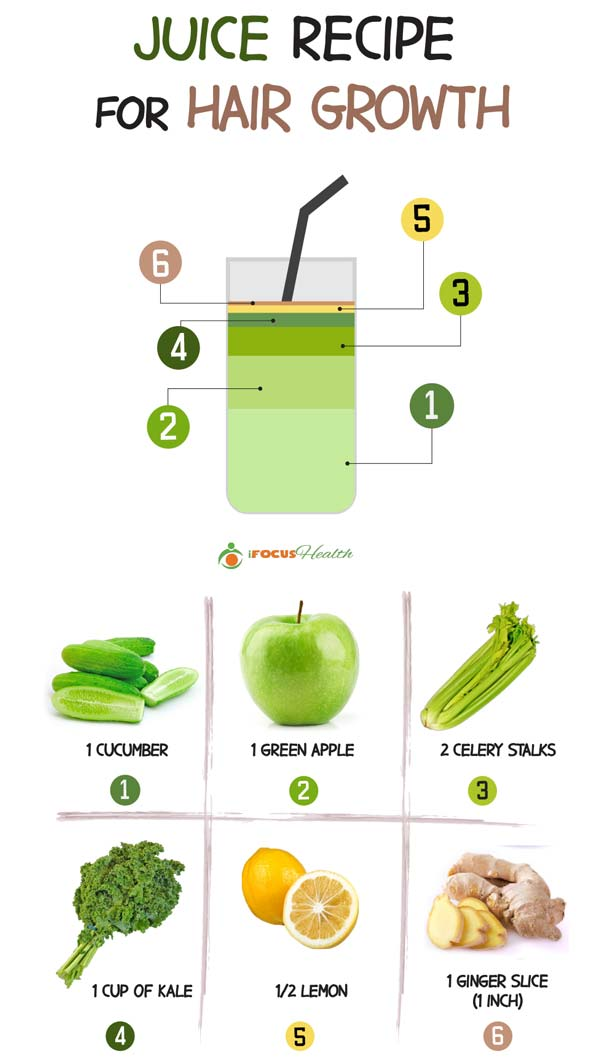 green juice recipe for hair growth infographic