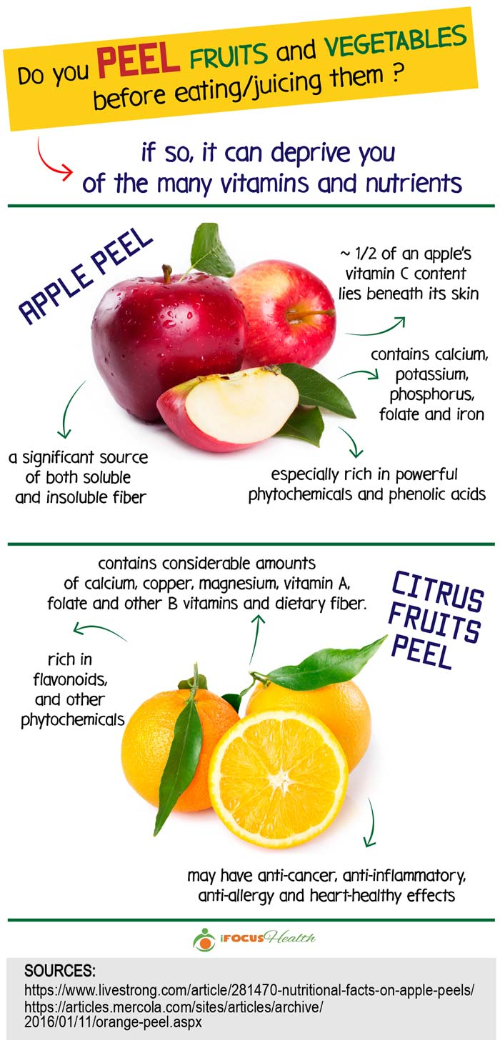 peeling fruits and vegetables infographic