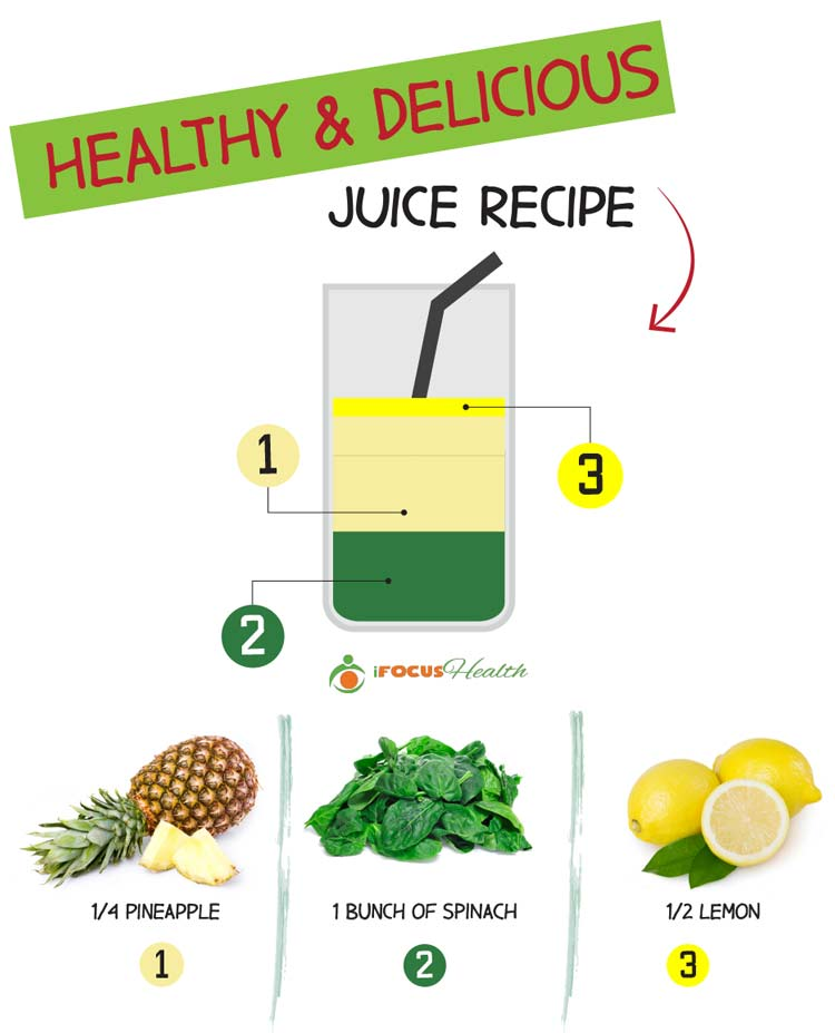 spinach and pineapple juice weight loss