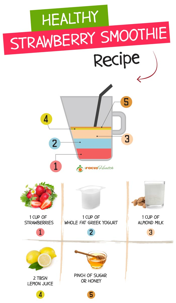 healthy strawberry smoothie recipe