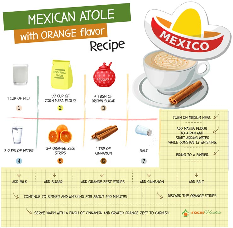 breakfast drink recipe mexican atole with orange flavor
