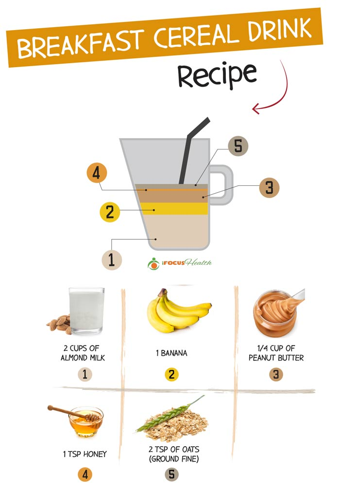 breakfast cereal drink recipe