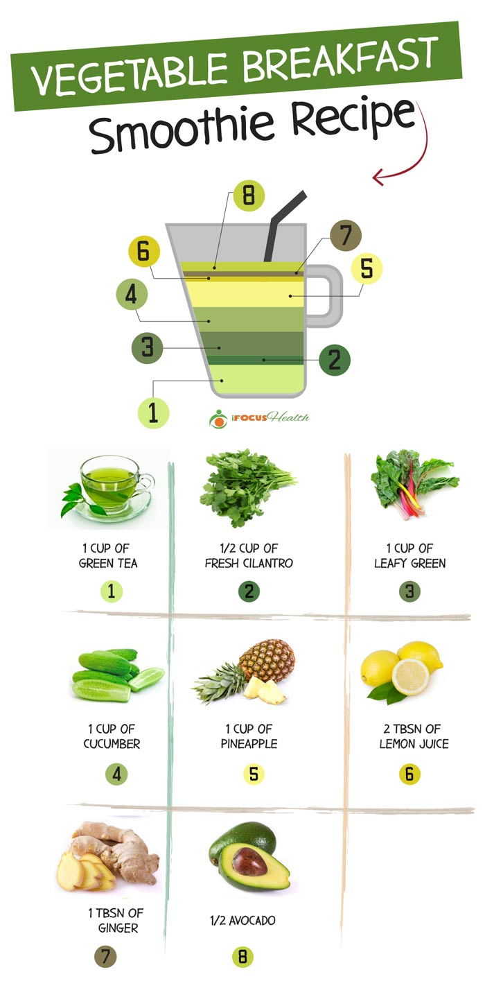 vegetable breakfast smoothie recipe