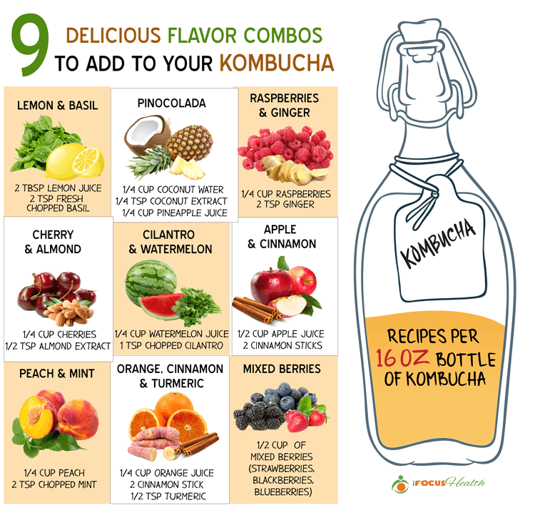 flavored kombucha recipes infographic