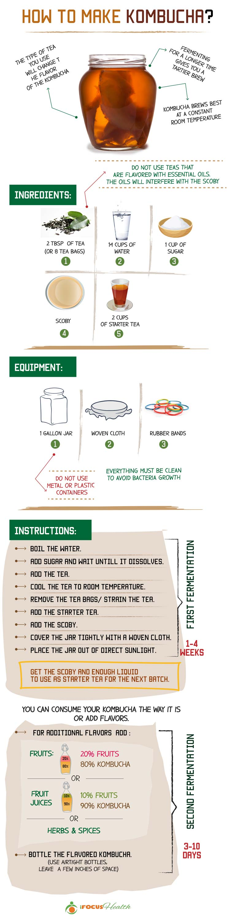 how to make kombucha recipe infographic
