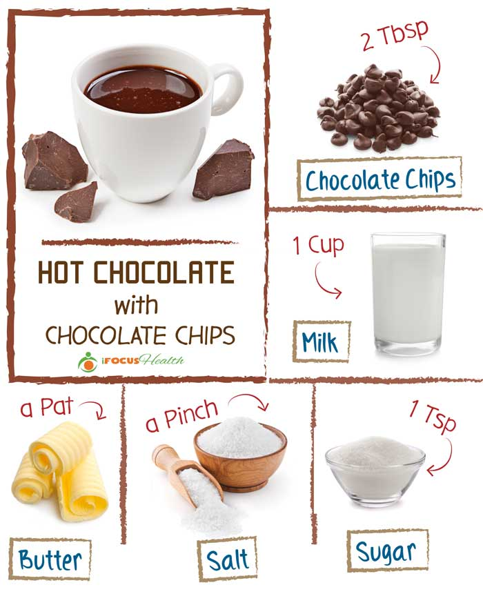 hot chocolate with chocolate chips recipe