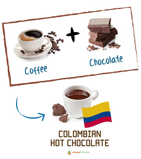 colombian hot chocolate recipe