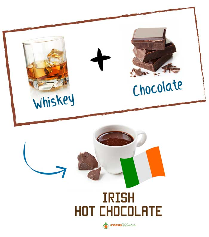 irish hot chocolate recipe